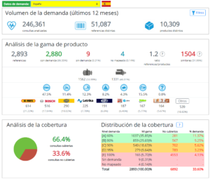 Analisis de demanda - screenshot2