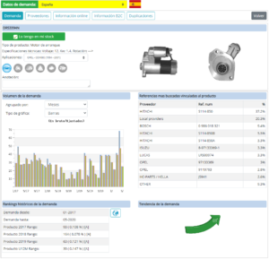 Analisis de demanda - screenshot3